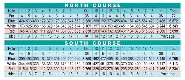 canlubang golf and country club scorecard
