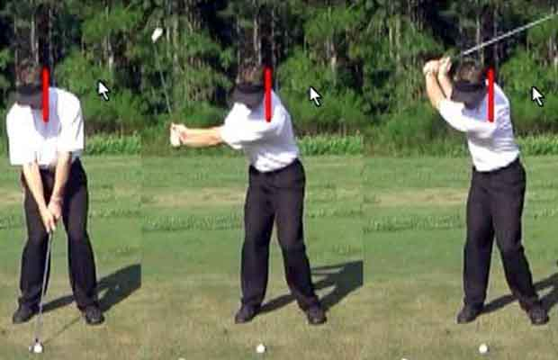 Swing Center Movement Factor