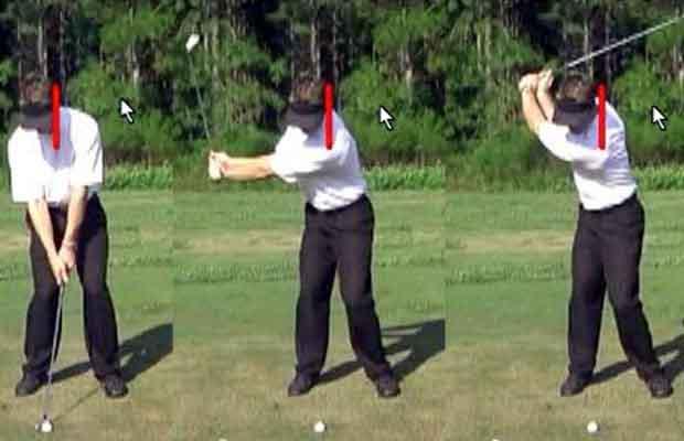 Swing Center Movement Factor