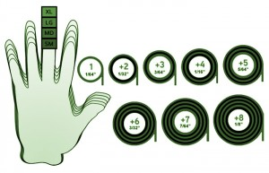 The Wrong Grip Size (Size, Type, Weight)