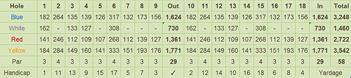 Club Punta Fuego Scorecard