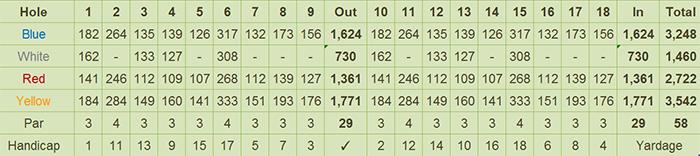 Club Punta Fuego Scorecard