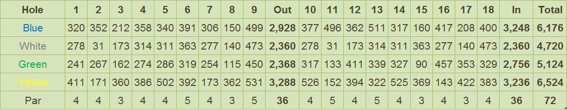 Mercedes Plantation Golf & Country Club Scorecard
