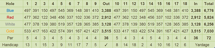 Royal Northwoods Golf & Country Club Scorecard