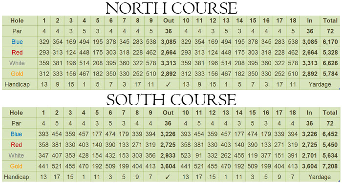 Orchard Golf & Country Club (The) Scorecard