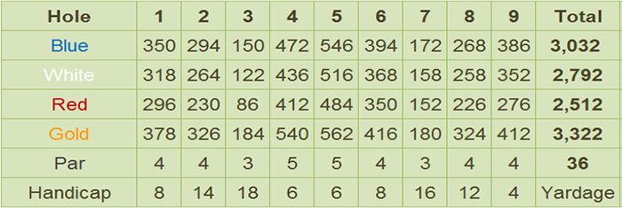 Pinewoods Golf Club Scorecard